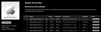 Disponible podcasts y streaming de presentación de Keynote 2 dell'iPad