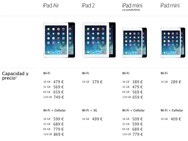 tabla-comparativa-ipads