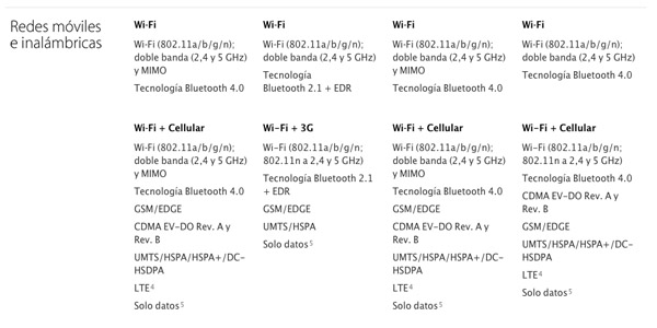 tabla-comparativa-ipads4